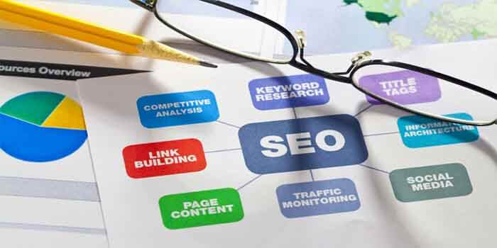What Difference Does It Make If Your Website Is Indexed On Search Engines