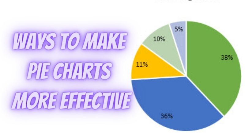 11 Ways To Make Pie Charts More Effective